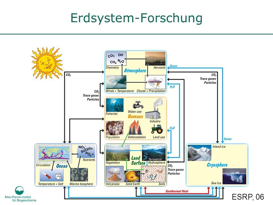 Erdsystem-Forschung ESRP, 06