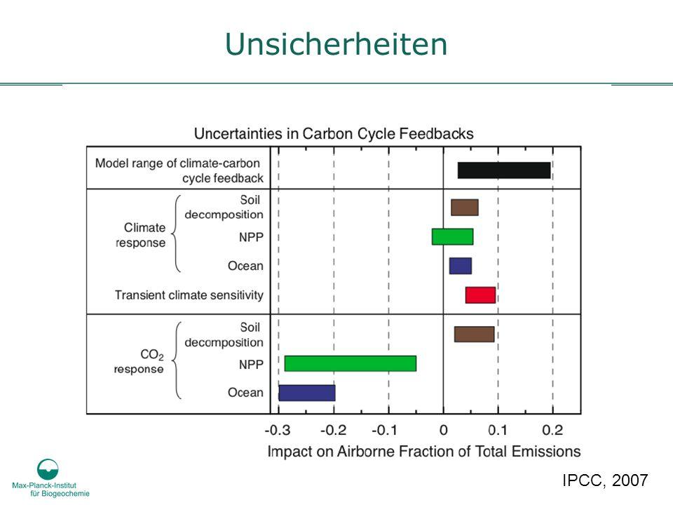 Unsicherheiten IPCC, 2007