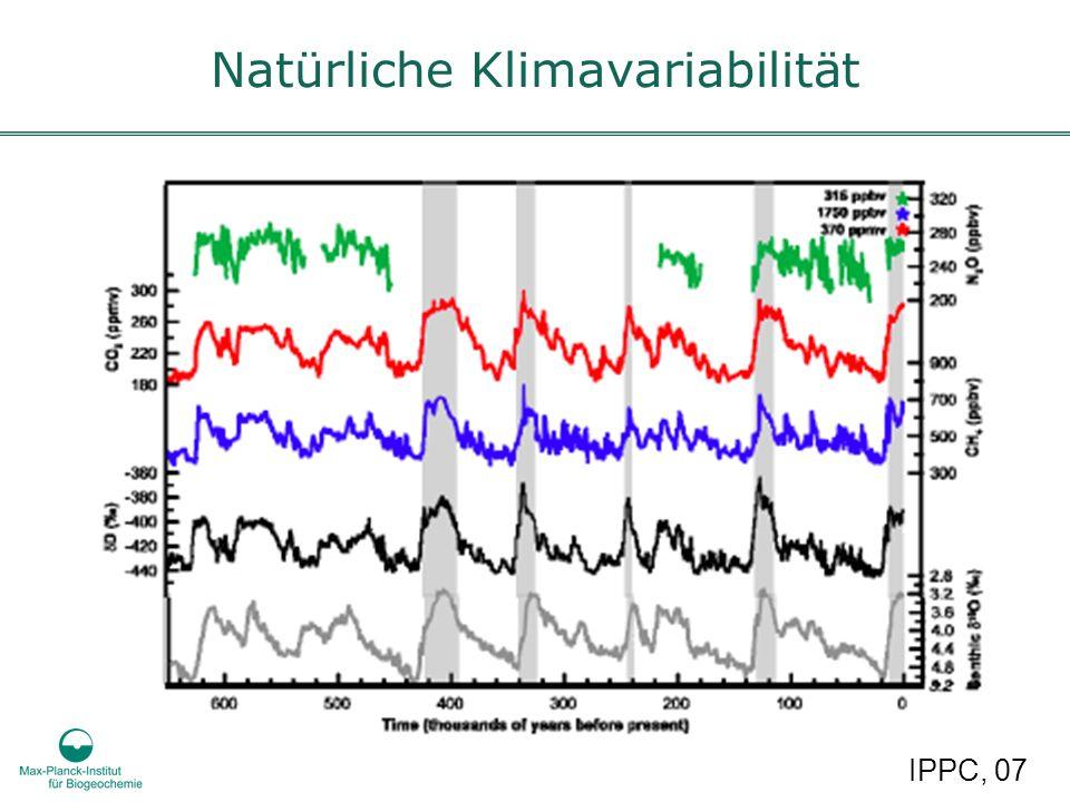 Natürliche Klimavariabilität