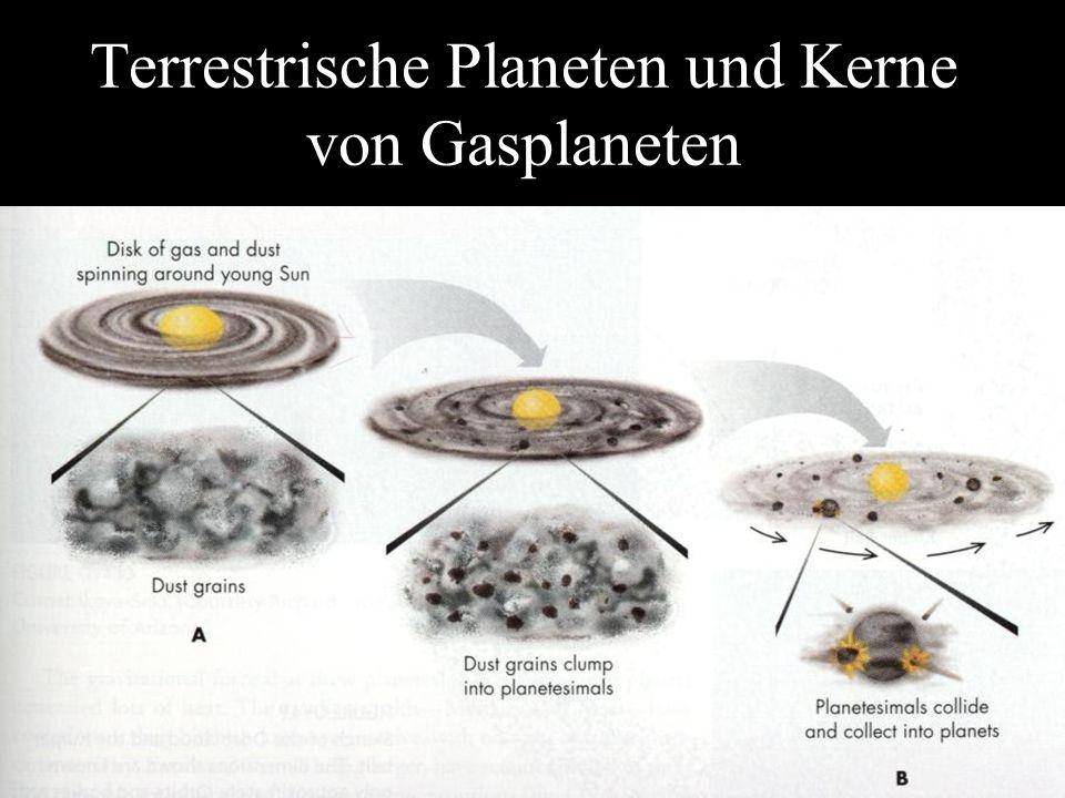 Terrestrische Planeten und Kerne von Gasplaneten