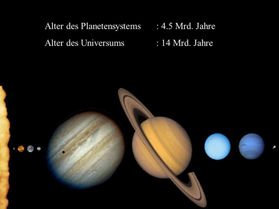 Alter des Planetensystems : 4.5 Mrd. Jahre