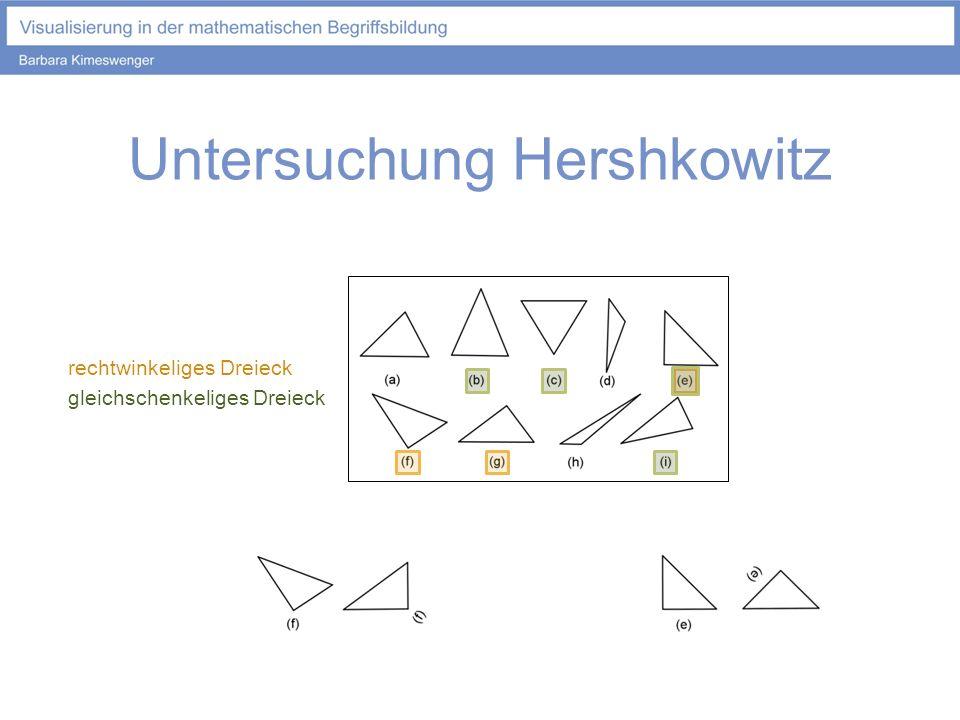 Untersuchung Hershkowitz