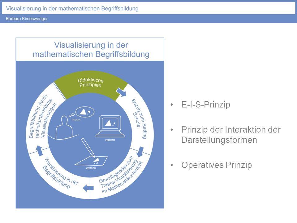 E-I-S-Prinzip Prinzip der Interaktion der Darstellungsformen Operatives Prinzip