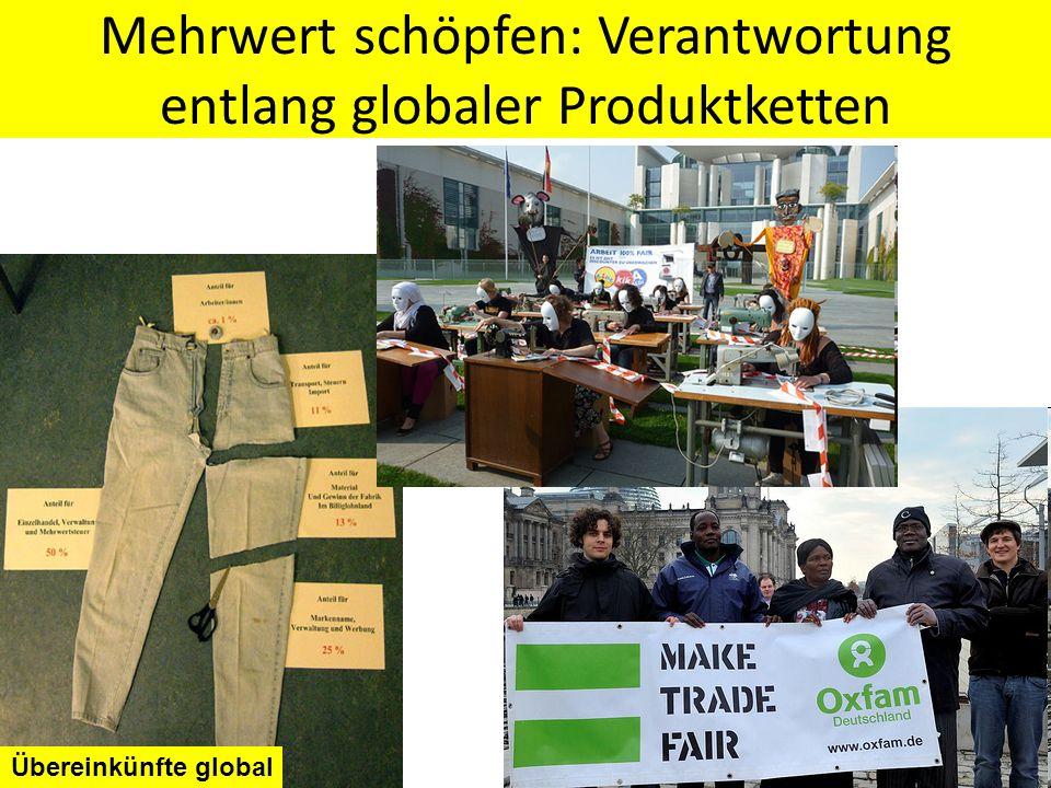 Mehrwert schöpfen: Verantwortung entlang globaler Produktketten