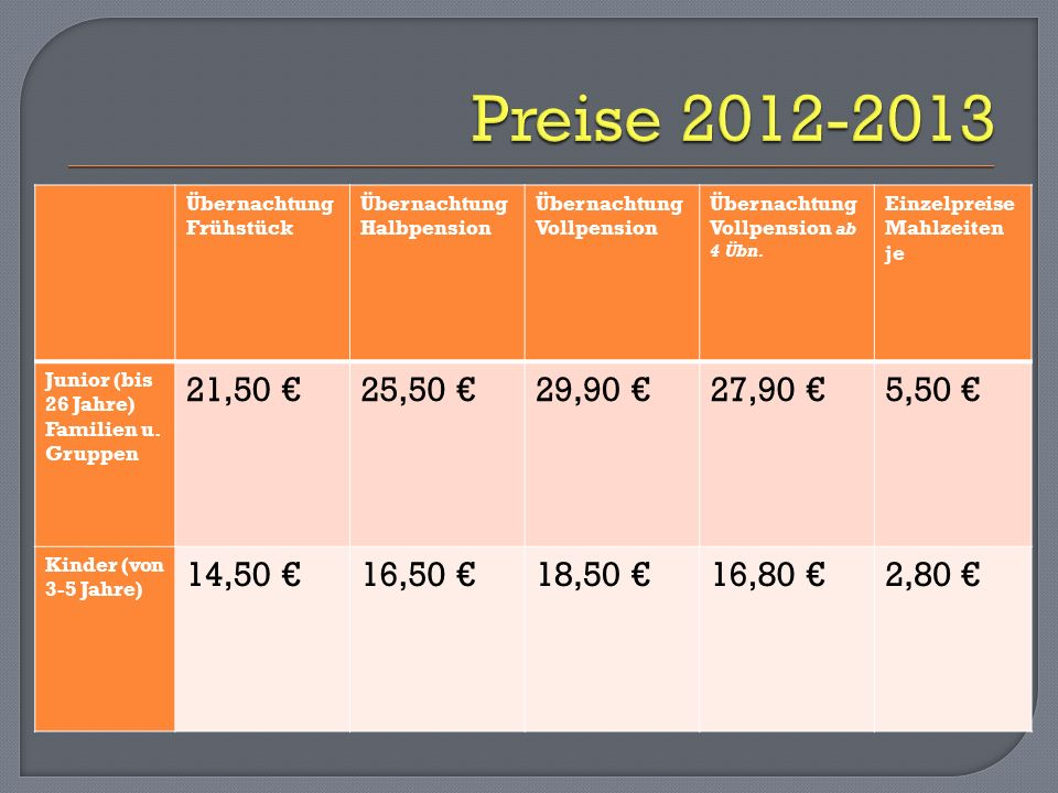 Preise 2012-2013 Übernachtung Frühstück. Übernachtung Halbpension. Übernachtung Vollpension. Übernachtung Vollpension ab 4 Übn.