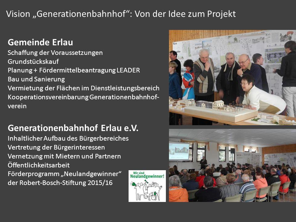 """Vision """"Generationenbahnhof : Von der Idee zum Projekt"""