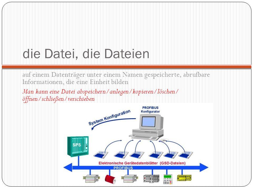 die Datei, die Dateien auf einem Datenträger unter einem Namen gespeicherte, abrufbare Informationen, die eine Einheit bilden.