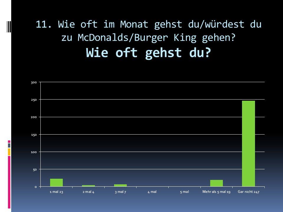 11. Wie oft im Monat gehst du/würdest du zu McDonalds/Burger King gehen Wie oft gehst du