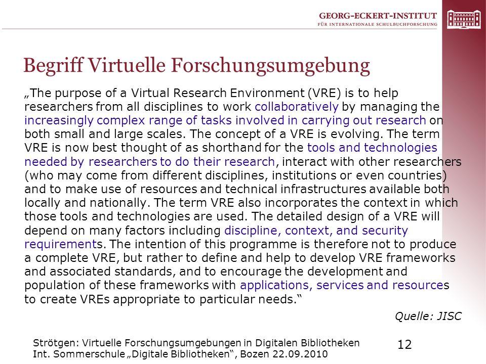 Begriff Virtuelle Forschungsumgebung