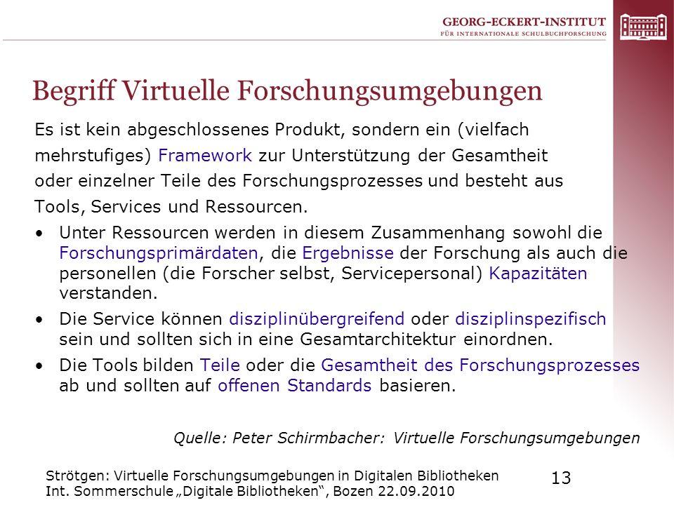 Begriff Virtuelle Forschungsumgebungen