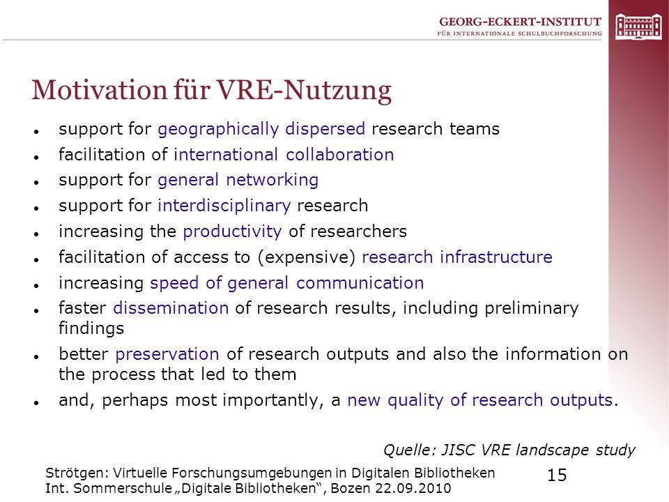 Motivation für VRE-Nutzung