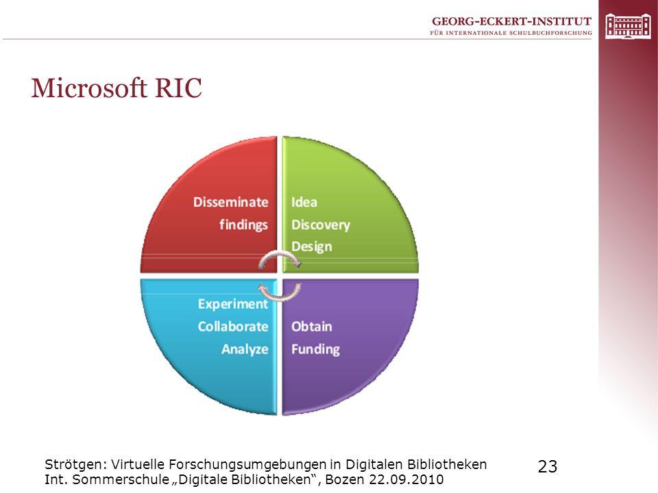 Microsoft RIC Strötgen: Virtuelle Forschungsumgebungen in Digitalen Bibliotheken Int.