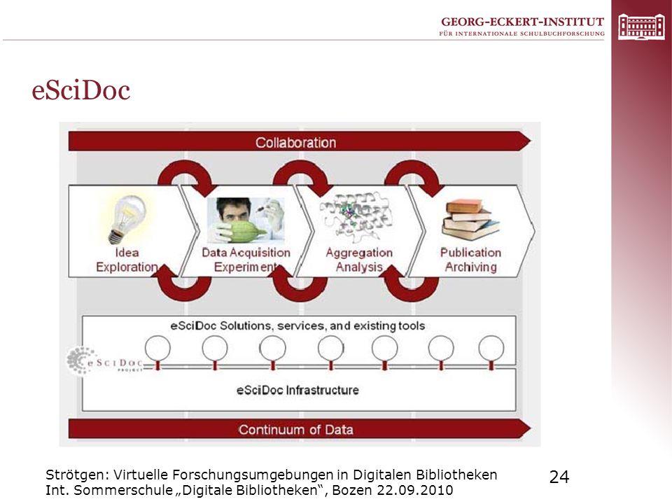eSciDoc Strötgen: Virtuelle Forschungsumgebungen in Digitalen Bibliotheken Int.