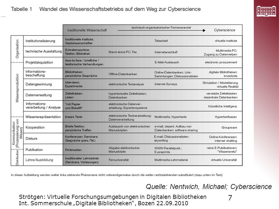 Cyberscience Quelle: Nentwich, Michael; Cyberscience