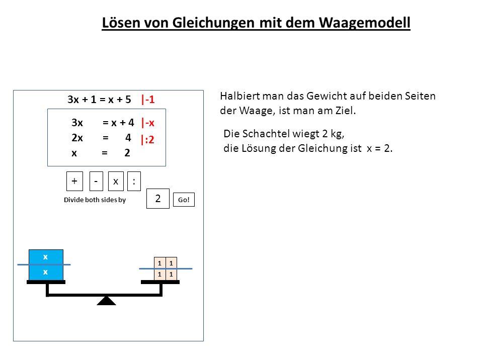 Lösen von Gleichungen mit dem Waagemodell