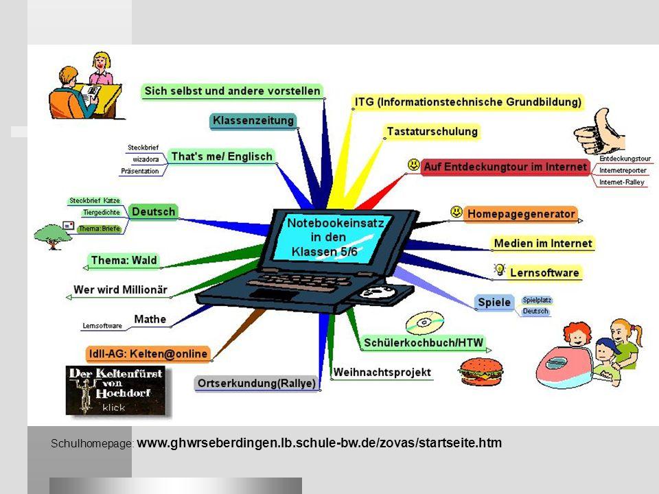 Schulhomepage: www.ghwrseberdingen.lb.schule-bw.de/zovas/startseite.htm