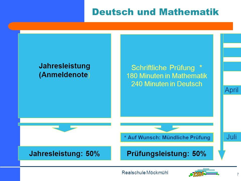 Deutsch und Mathematik