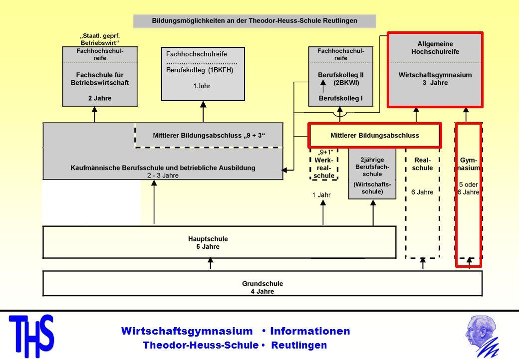 Wirtschaftsgymnasium  Informationen Theodor-Heuss-Schule  Reutlingen