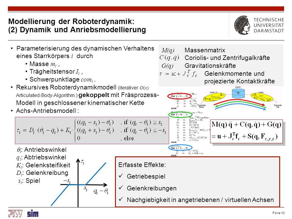 Weiteres Vorgehen (1 von 5): Prozess-Struktur-Dynamikmodell