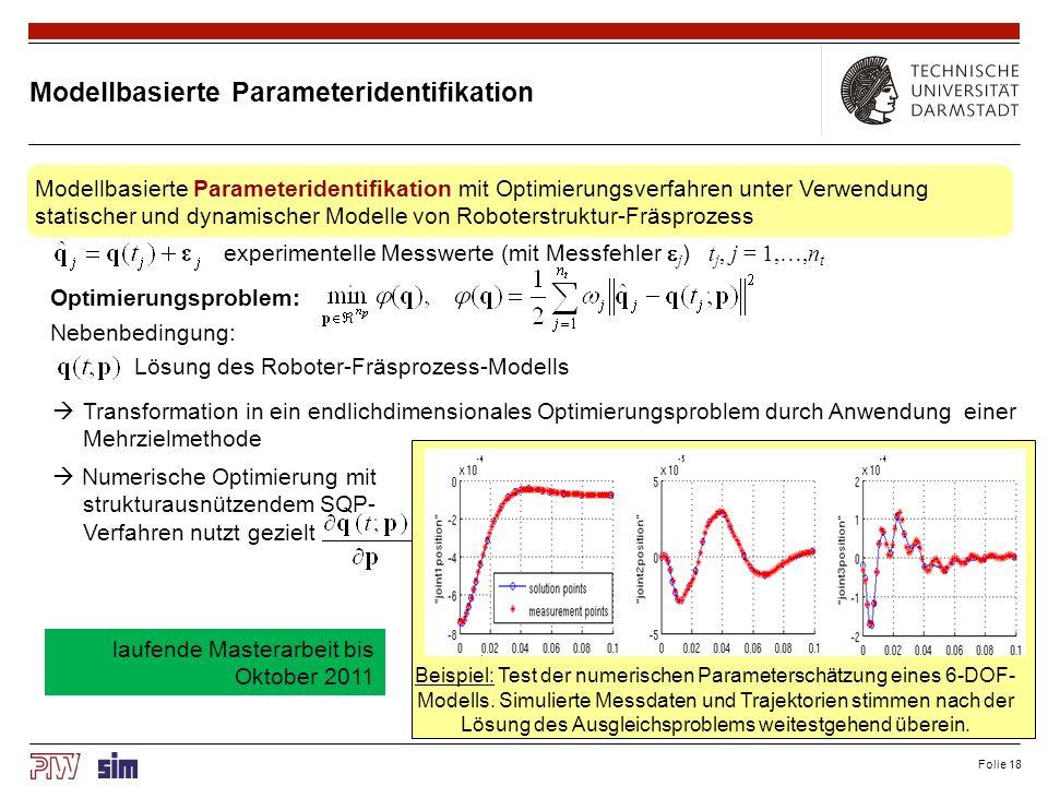 Weiteres Vorgehen (5 von 5): Wechselwirkung / Simulationsmodellbasierte Prognose und Kompensation