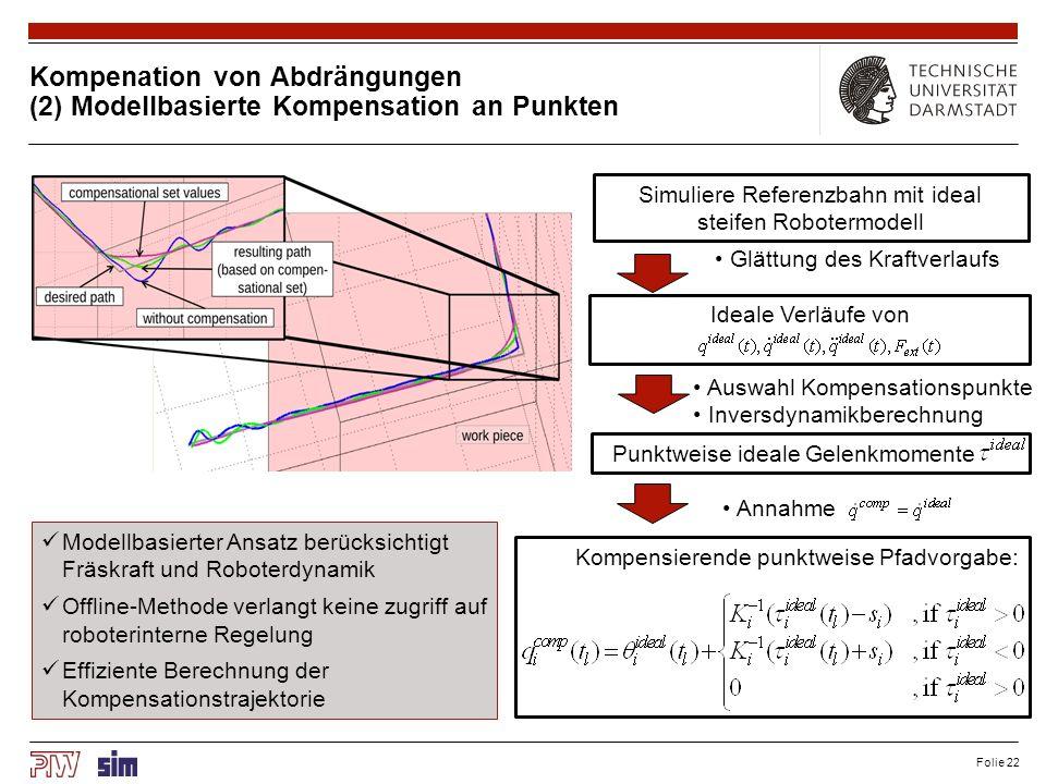 Kompenation von Abdrängungen (3) Modellbasierte Trajektorienoptimierung