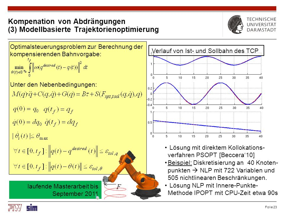 Zusammenfassung Effiziente, modulare Implementierung von Roboter- und Prozessmodellen: