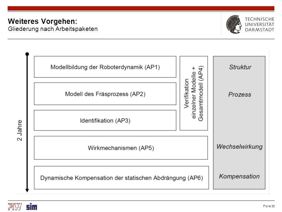 Zusammenarbeit und Abgrenzung zum Projekt LBS/IFM