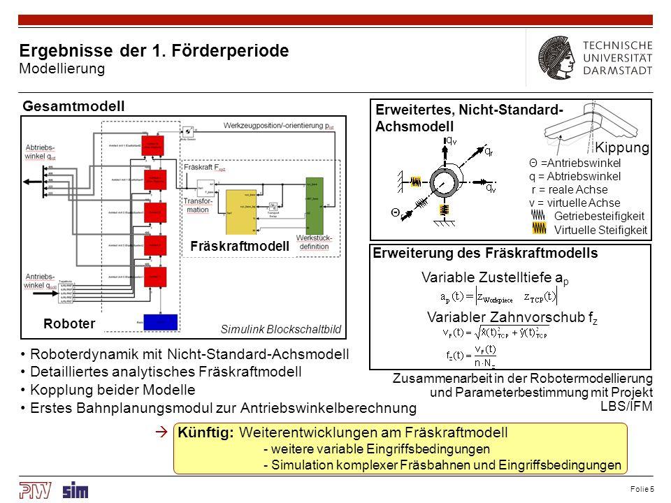 Ergebnisse der 1. Förderperiode Parameteridentifikation / Validierung