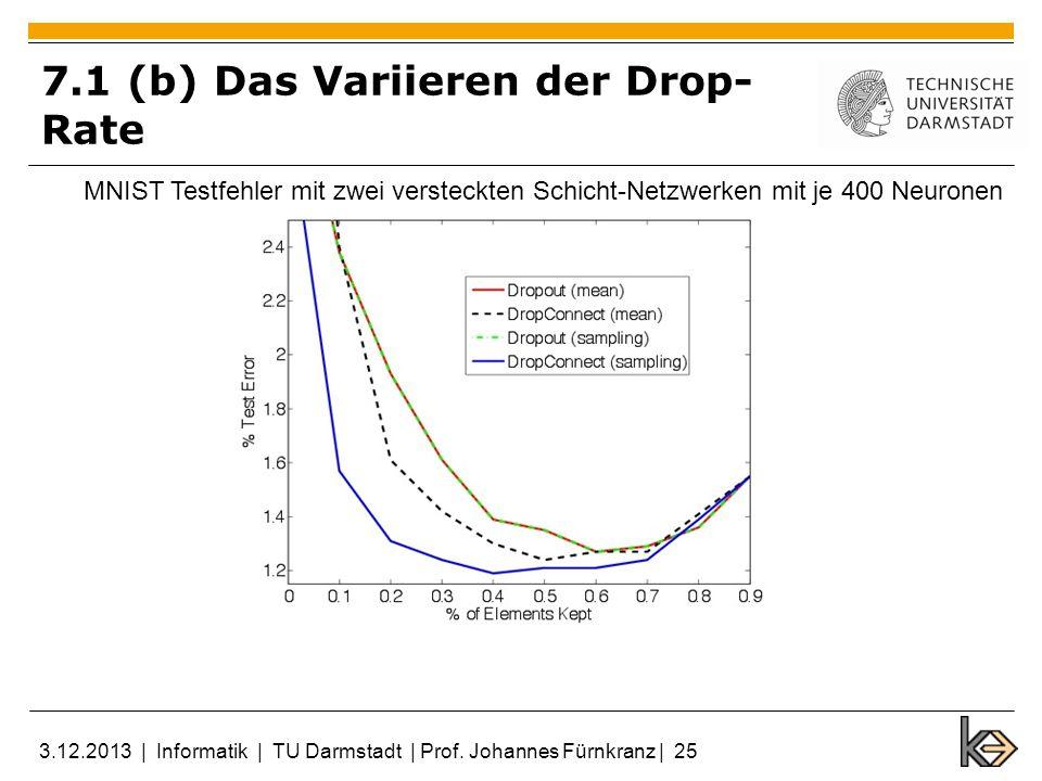 7.1 (b) Das Variieren der Drop-Rate