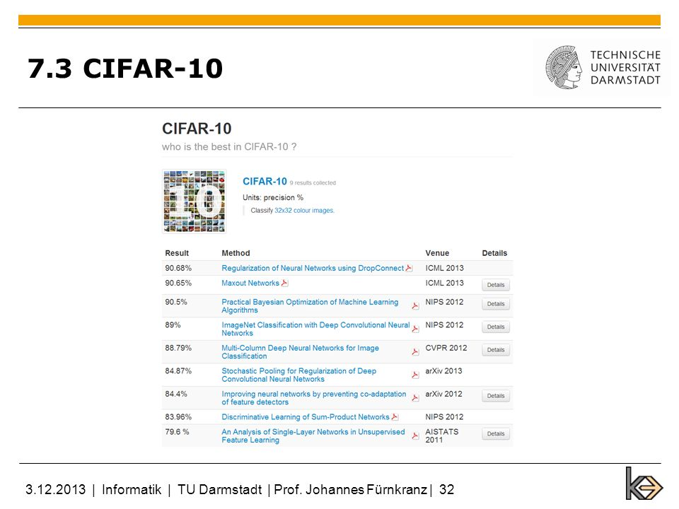 7.3 CIFAR-10 3.12.2013 | Informatik | TU Darmstadt | Prof. Johannes Fürnkranz | 32