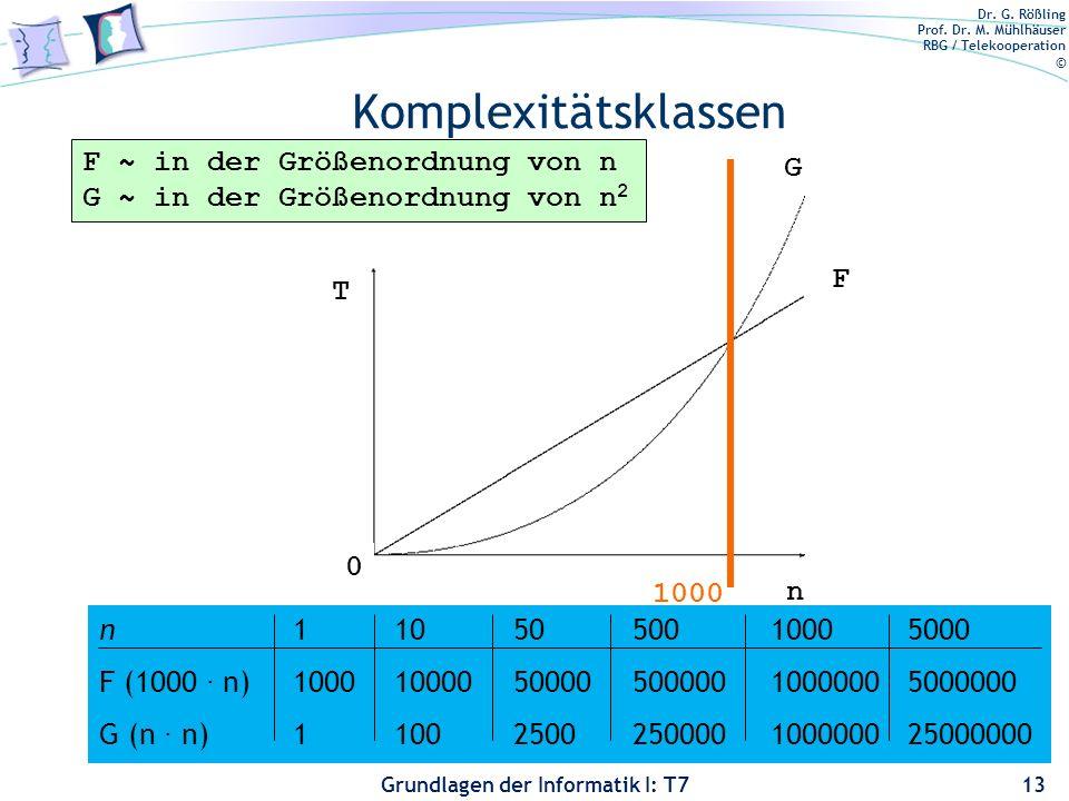 Komplexitätsklassen F ~ in der Größenordnung von n