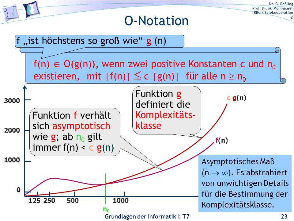 """O-Notation f """"ist höchstens so groß wie g (n)"""