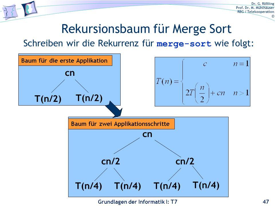 Rekursionsbaum für Merge Sort