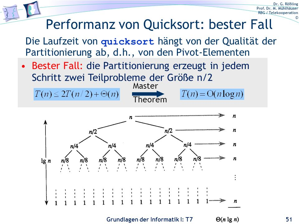 Performanz von Quicksort: bester Fall