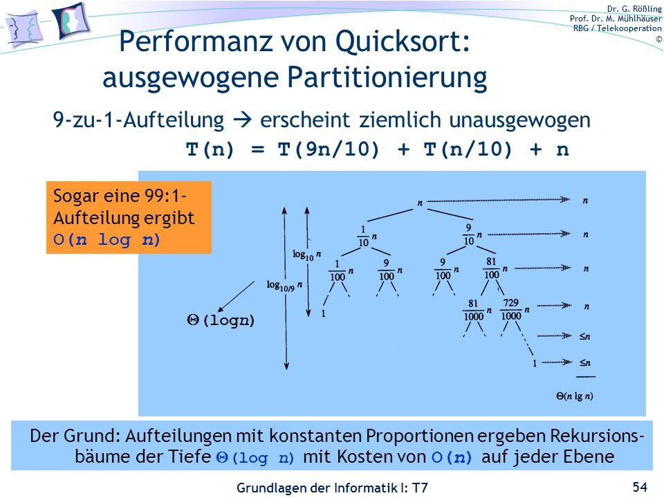 Performanz von Quicksort: ausgewogene Partitionierung