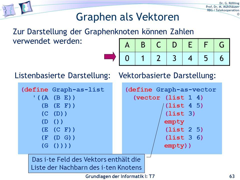 Graphen als Vektoren Zur Darstellung der Graphenknoten können Zahlen