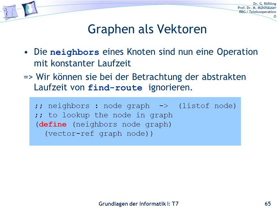 Graphen als Vektoren Die neighbors eines Knoten sind nun eine Operation mit konstanter Laufzeit.
