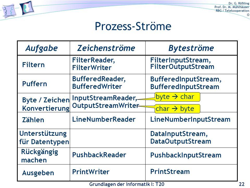 Prozess-Ströme Aufgabe Zeichenströme Byteströme FilterReader,