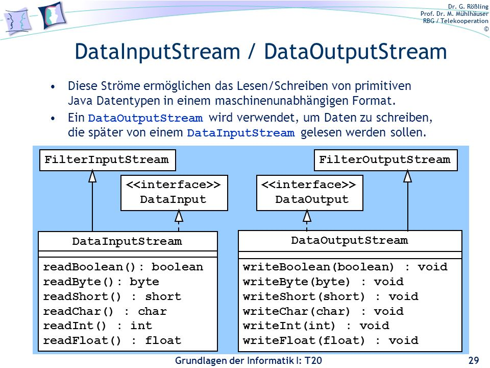 DataInputStream / DataOutputStream