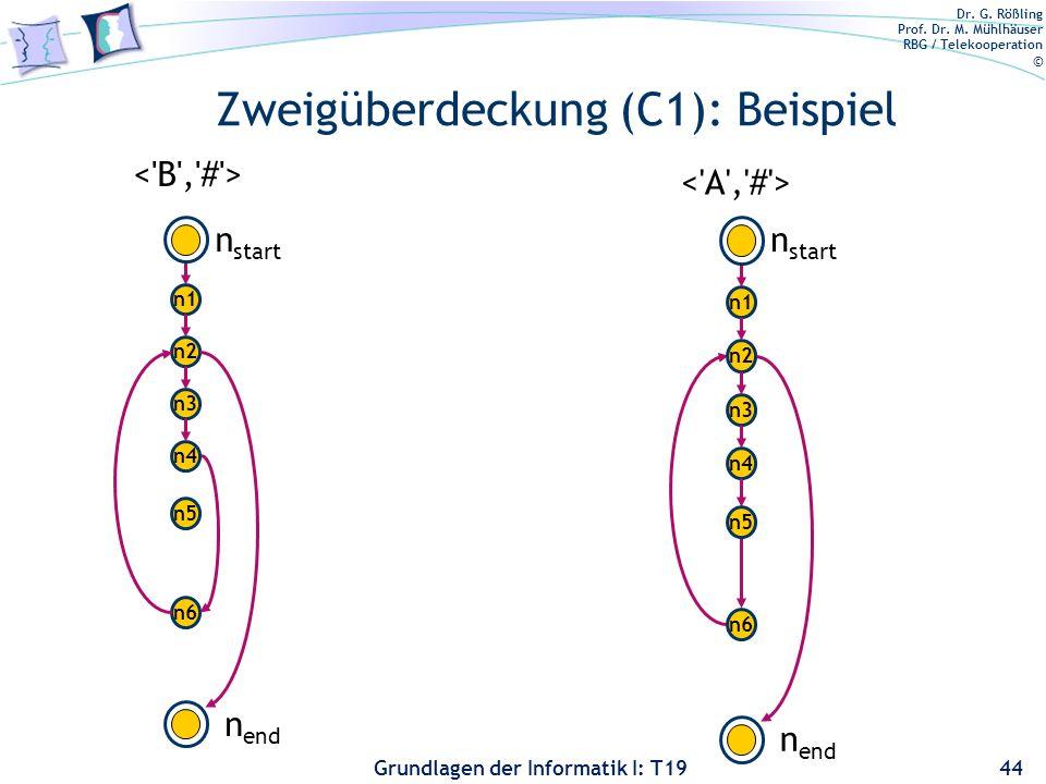 Zweigüberdeckung (C1): Beispiel