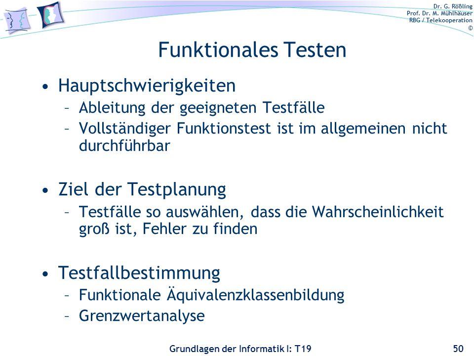 Funktionales Testen Hauptschwierigkeiten Ziel der Testplanung