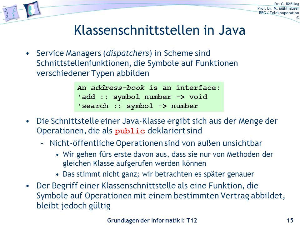 Klassenschnittstellen in Java