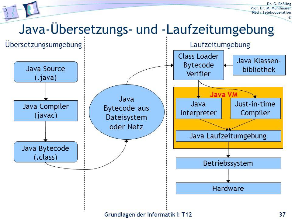 Java-Übersetzungs- und -Laufzeitumgebung