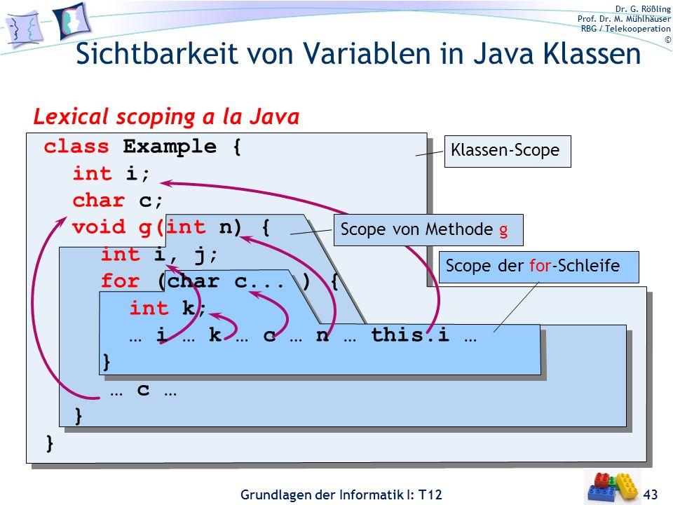Sichtbarkeit von Variablen in Java Klassen