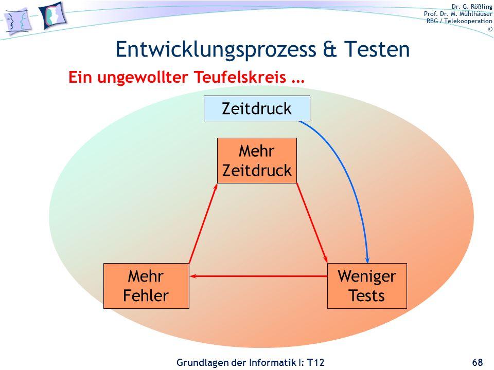 Entwicklungsprozess & Testen