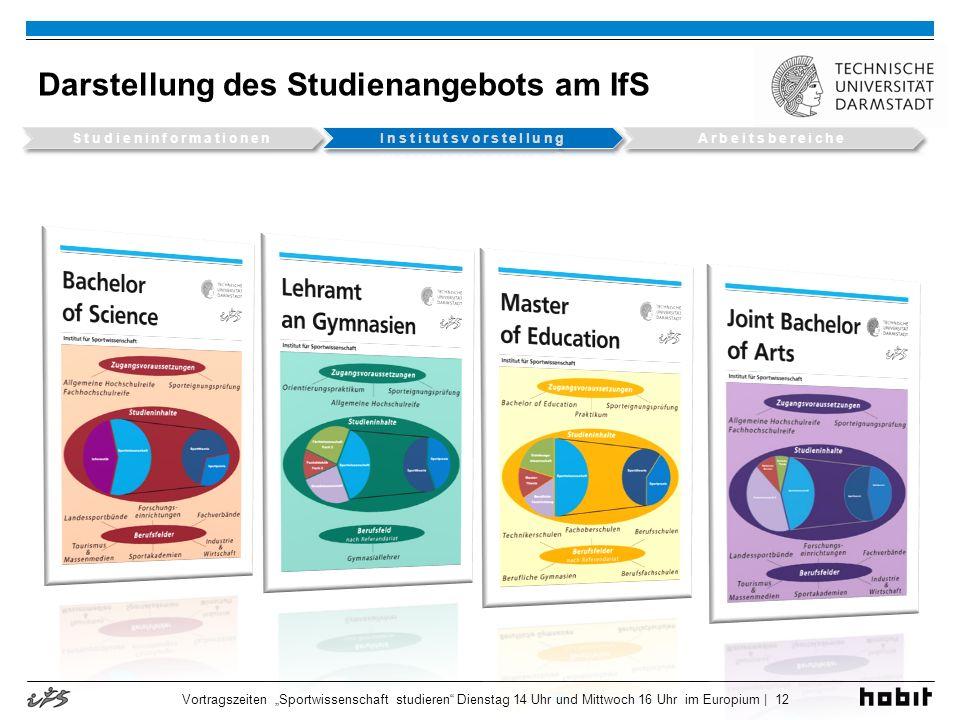 Darstellung des Studienangebots am IfS