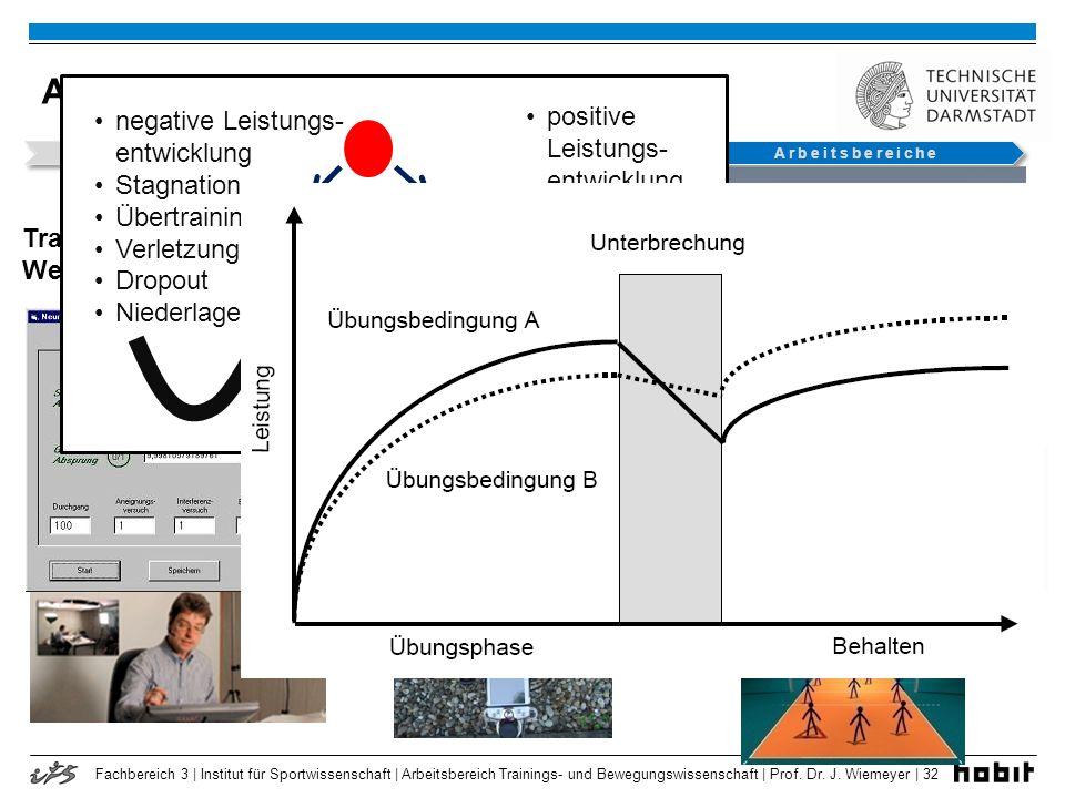 Bewegungs- und Trainingswissenschaft Sportinformatik