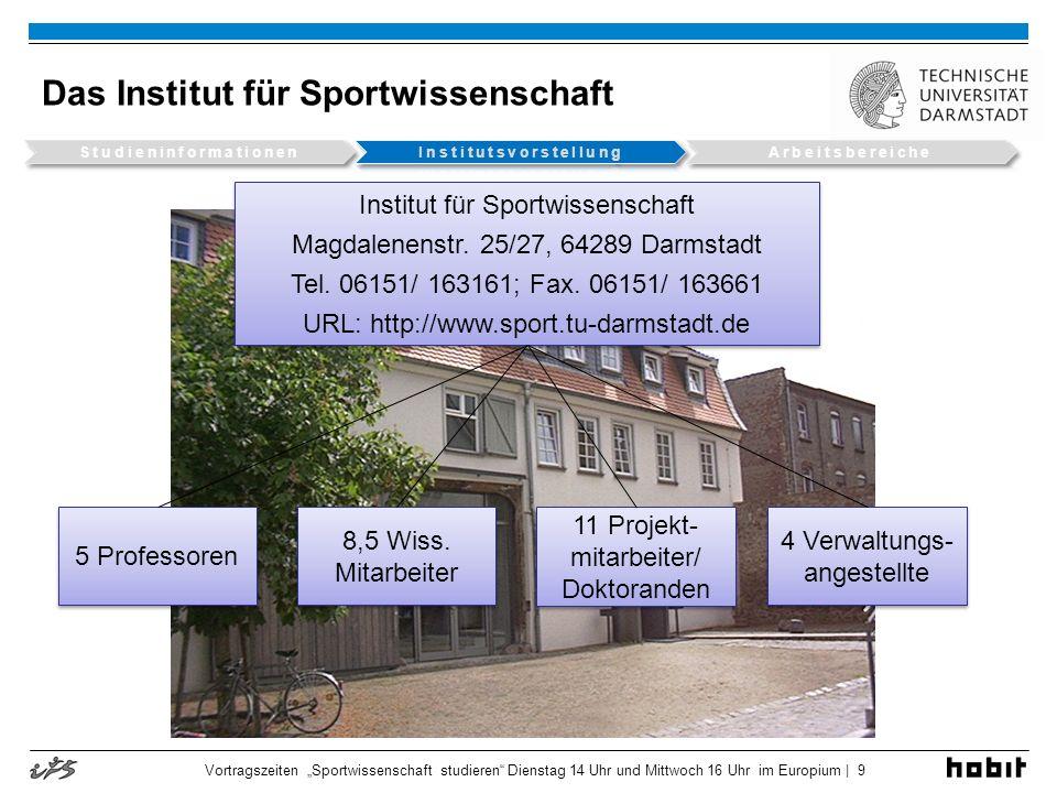 Das Institut für Sportwissenschaft
