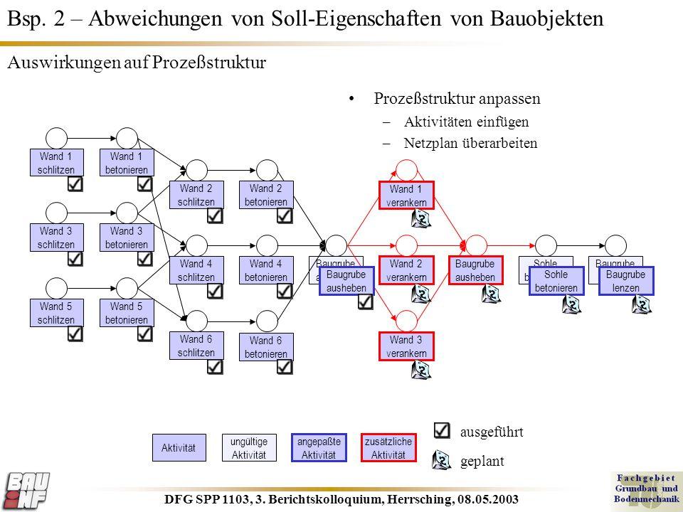 Bsp. 2 – Abweichungen von Soll-Eigenschaften von Bauobjekten
