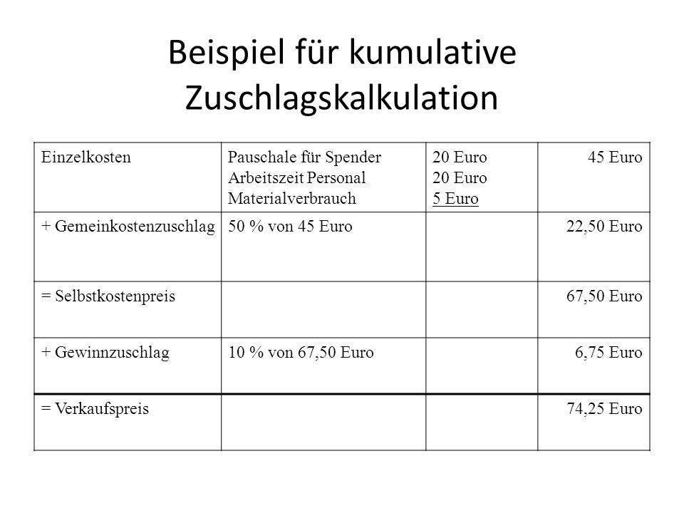 Beispiel für kumulative Zuschlagskalkulation